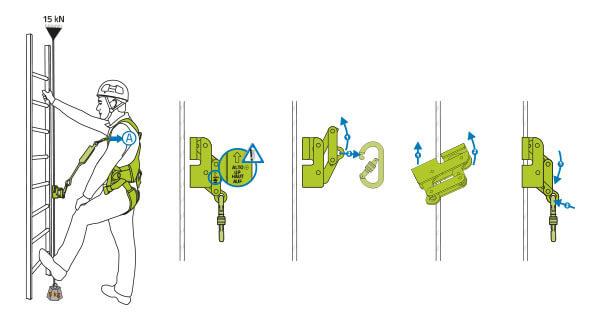 Wózek asekuracyjny z amortyzatorem pionowego systemu asekuracji linowej Easy Ladder